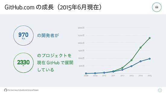 GitHubJapan_000003