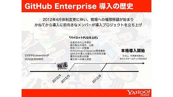 GitHubJapan_000019
