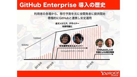 GitHubJapan_000020