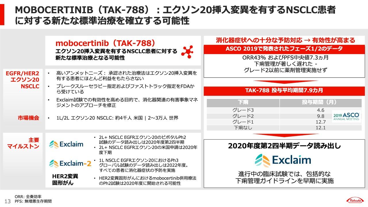 武田薬品工業/1Qはグローバルブランド14製品の成長率20%増 - ログミー ...