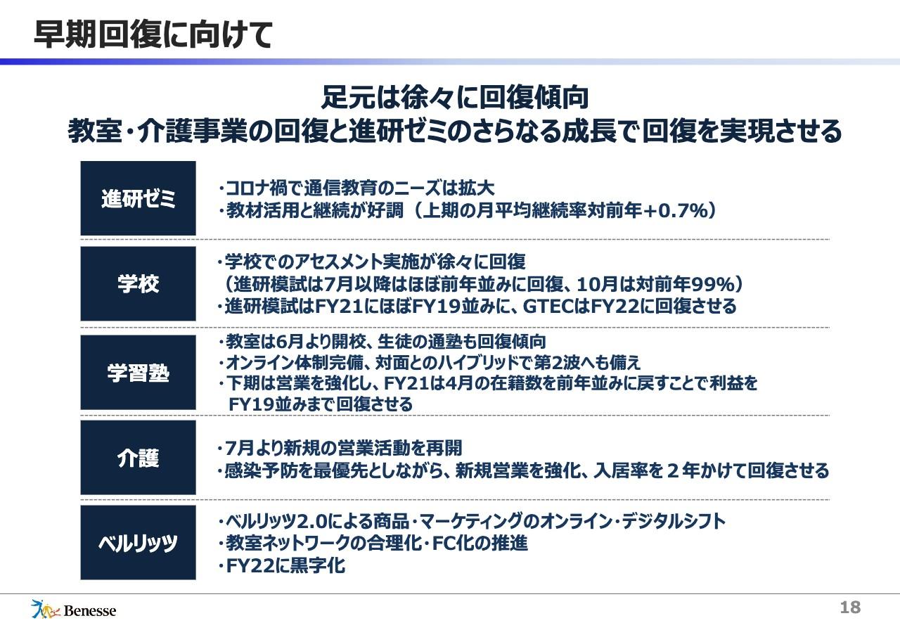 デジタル サービス ログイン 研 模試 進