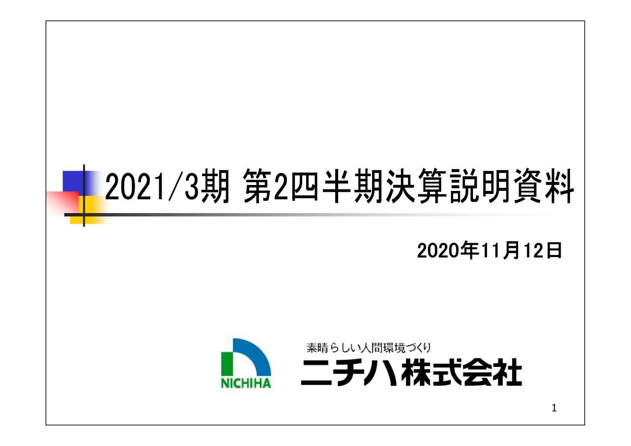 ニチハ、2Qの営業利益は前年比24.6%減 高付加価値商品の拡販に努めるも住宅着工戸数減少が影響