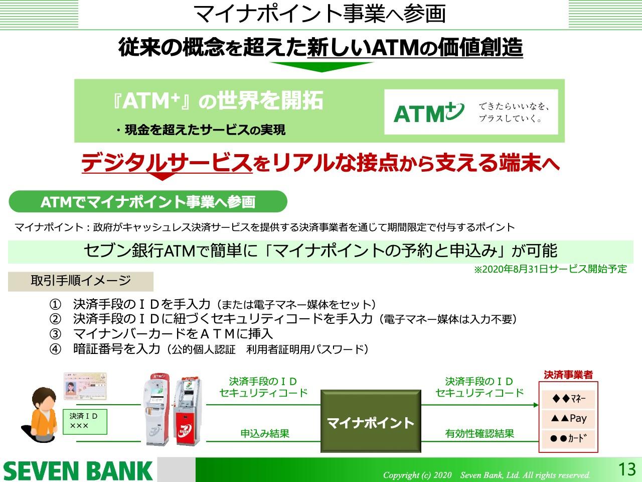 ポイント マイナ セブン 銀行