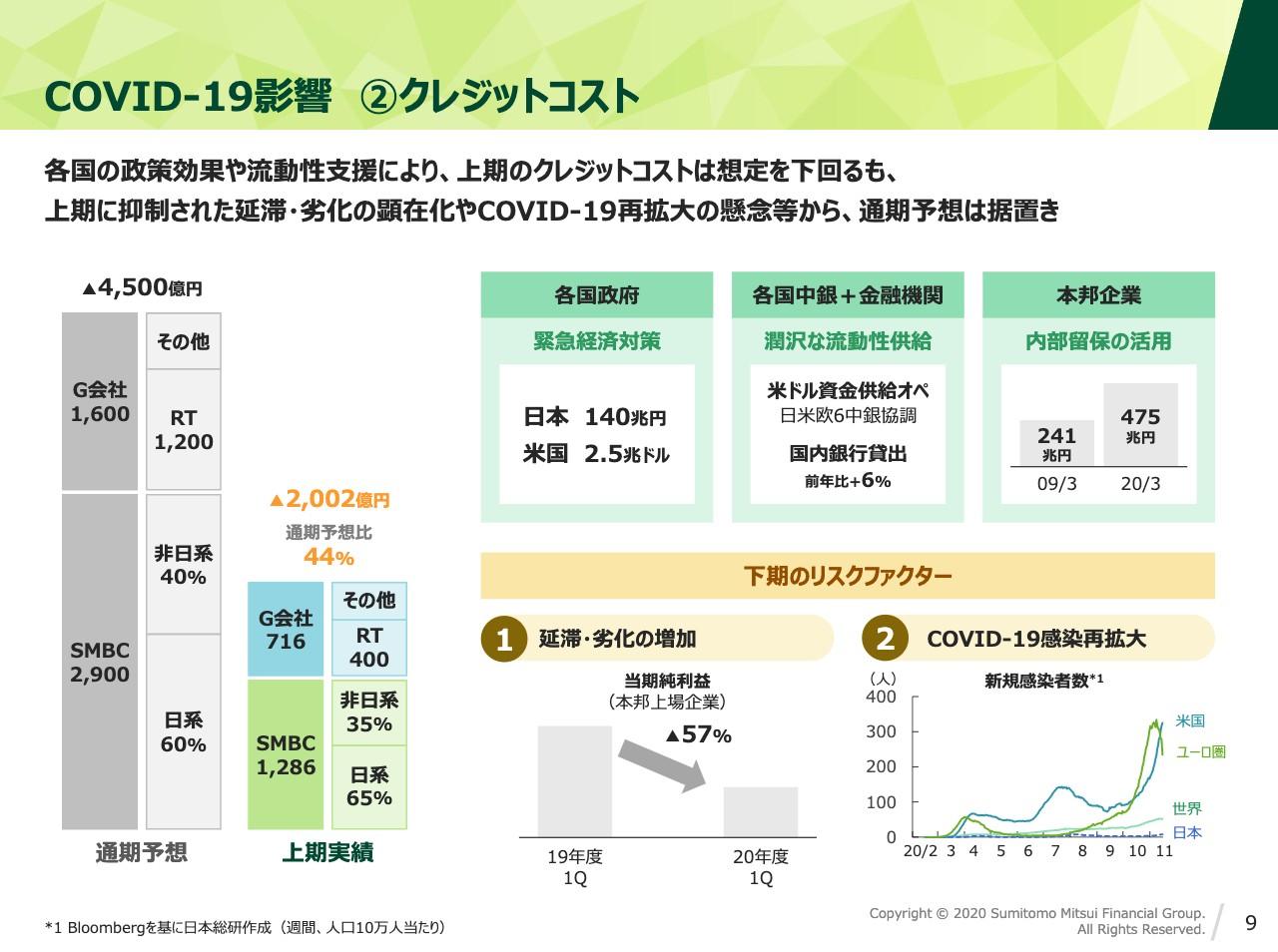 掲示板 キャピタル アジア 開発 株価