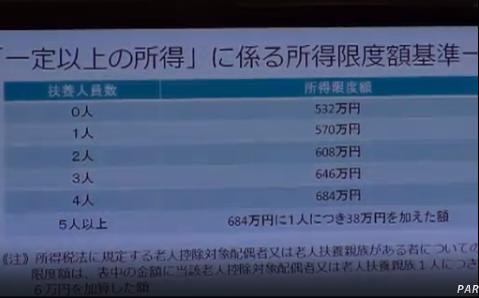 橋下徹氏が慰安婦問題に言及 – 大阪市市長会見(5月29日)全文書き起こし