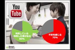 【プレゼン】YouTubeの危険動画から子どもを守る! タブレットを安心・安全に使える「こどもモード」【書き起こし】