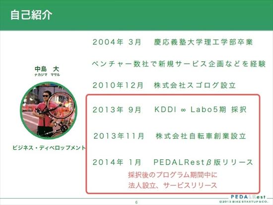 pedalist自己紹介_R