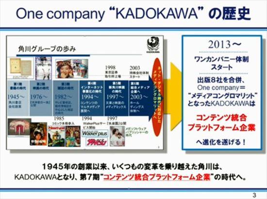 one company kadokawa_R
