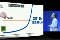 【全文】孫正義氏「4年後、コンピュータは人間の脳を超える」 ソフトバンクワールド2014書き起こし