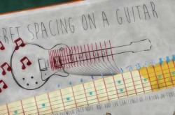 魂を揺さぶるギターの音色を生み出す物理学