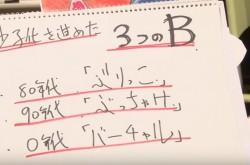 ぶりっこ、ぶっちゃけ… 少子化を進めた「3つのB」を山田玲司氏が解説