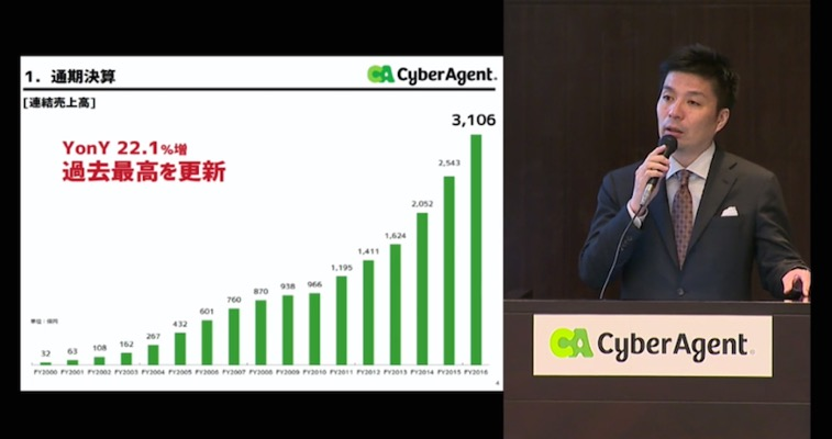 CA藤田晋氏「AbemaTVへの投資強化で1,000万WAUを目指す」サイバーエージェント 2016年9月期 決算説明会