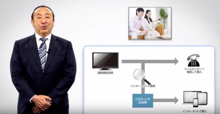 TV視聴→ネット購入する人数はどれくらい? マーケティング投資を最適化する「TVエビス」の仕組み