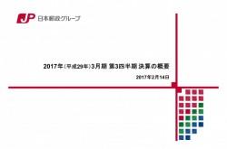 日本郵政、連結経常利益26%減 金融2社の低迷が大きく影響