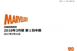 マーベラス、アニメ『刀剣乱舞-花丸-』パッケージ販売が好調 4-6月期は経常利益74.3%増