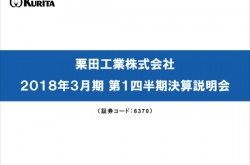 栗田工業、営業利益6.1%減 アジアの水処理薬品事業減収の影響で