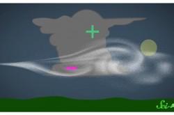 世にも珍しい気象現象「雷雪」はどのように起こる?