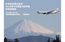 JAL、3Q累計は増収増益 国内外旅客事業・貨物郵便事業がいずれも堅調
