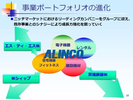 alinco4q-018
