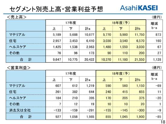 asahikasei4q-018