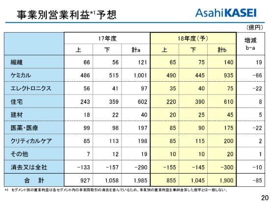 asahikasei4q-020