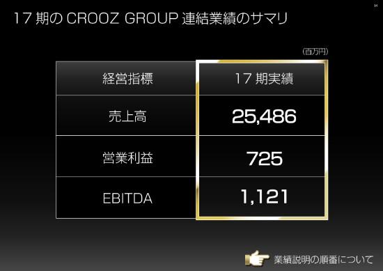 crooz4q-014