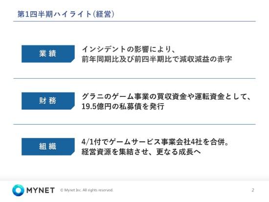 mynet1q_2-002