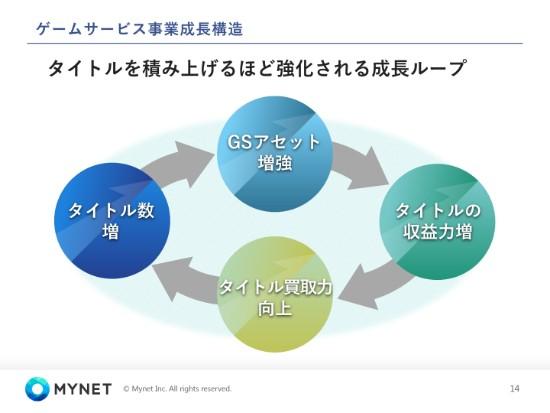 mynet1q_2-014