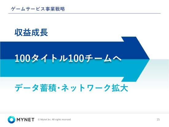 mynet1q_2-015