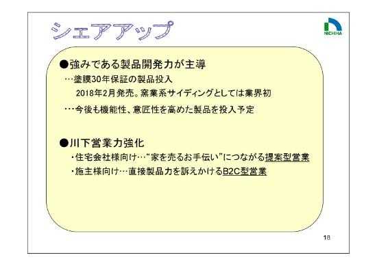 nichiha4q-018