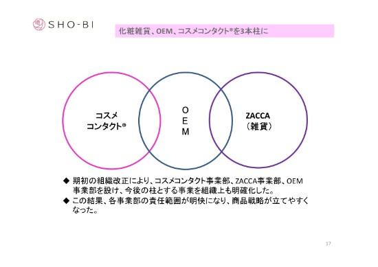 sho-bi2q-017