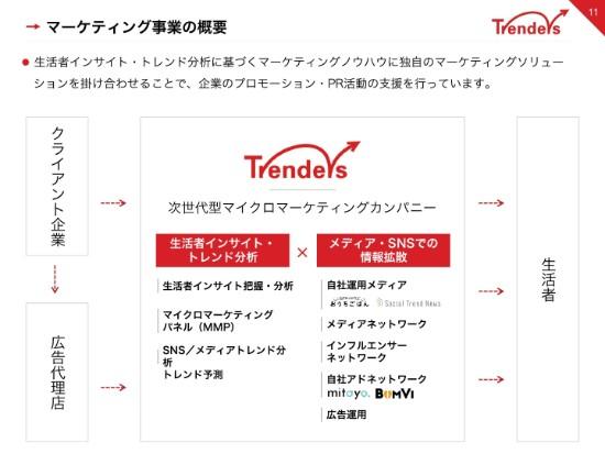 trenders4q-011