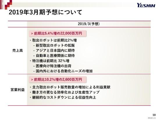yushin4q-010