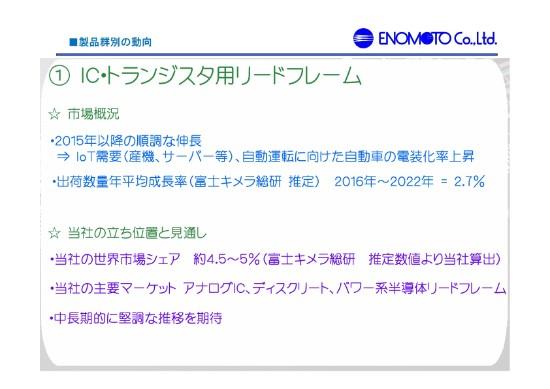 enomoto4q-015