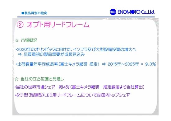enomoto4q-016