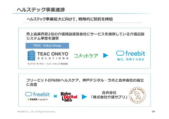 freebit4q-029