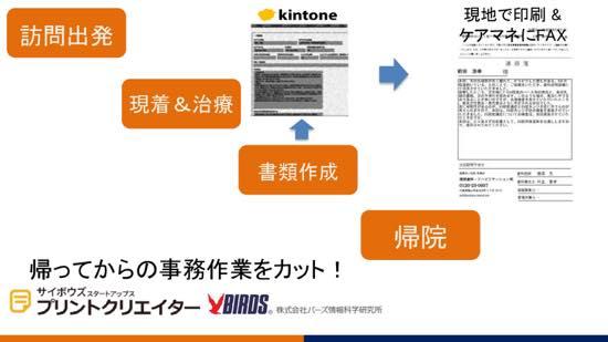 th_kintonehiveinohara-180522052105-019