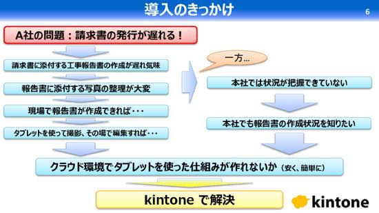 th_kintonehivesmtgv1-180522050313-006