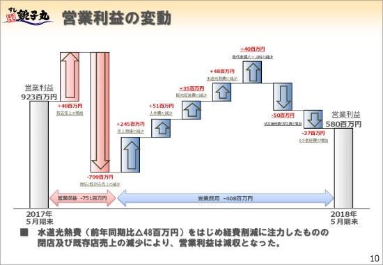 choshimaru4q-010