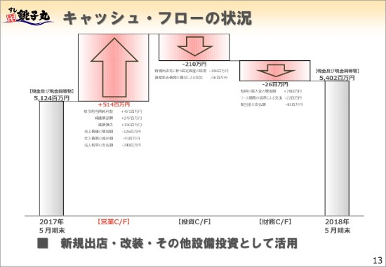 choshimaru4q-013
