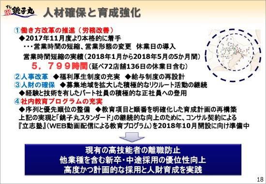 choshimaru4q-018