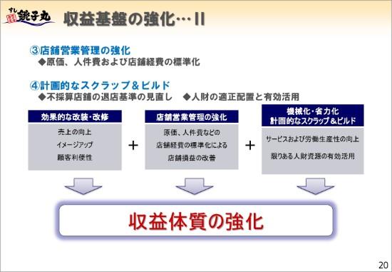 choshimaru4q-020