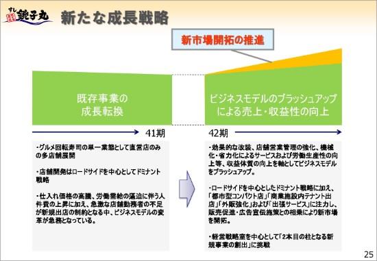 choshimaru4q-025