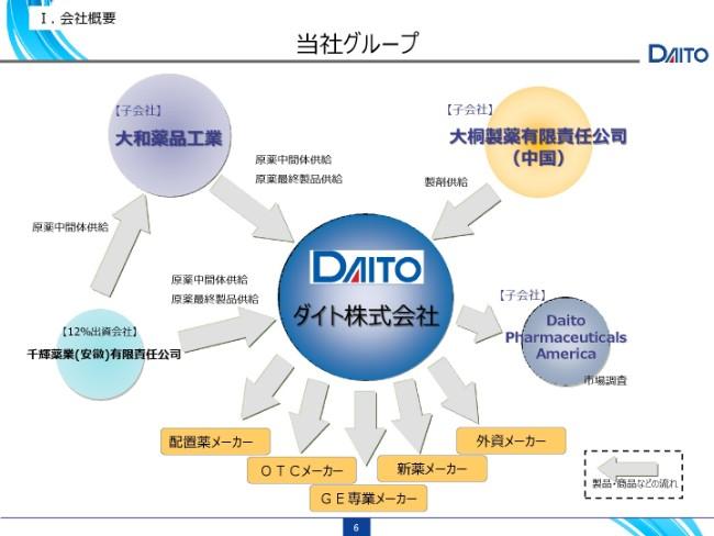 daito4q-006