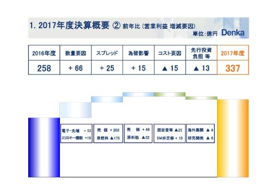 denka4q (2.5)