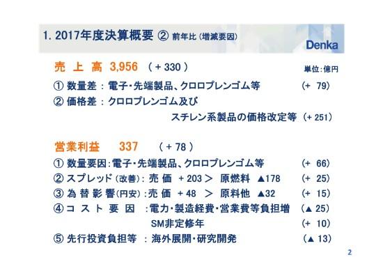 denka4q (2)