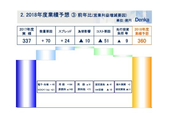 denka4q (6.5)