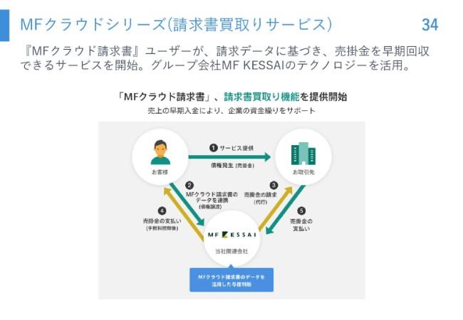 mf2q (34)