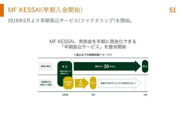 mf2q (51)