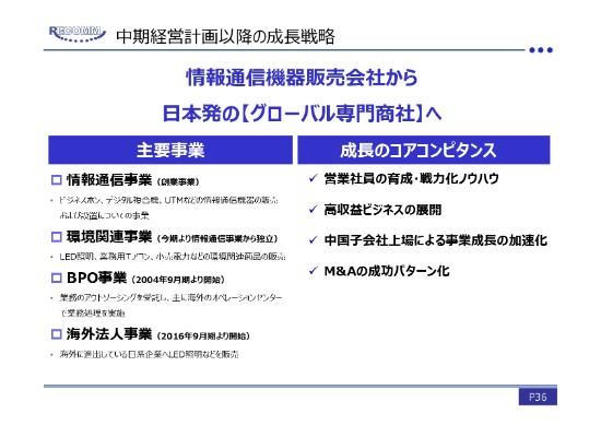 recomm2q-036